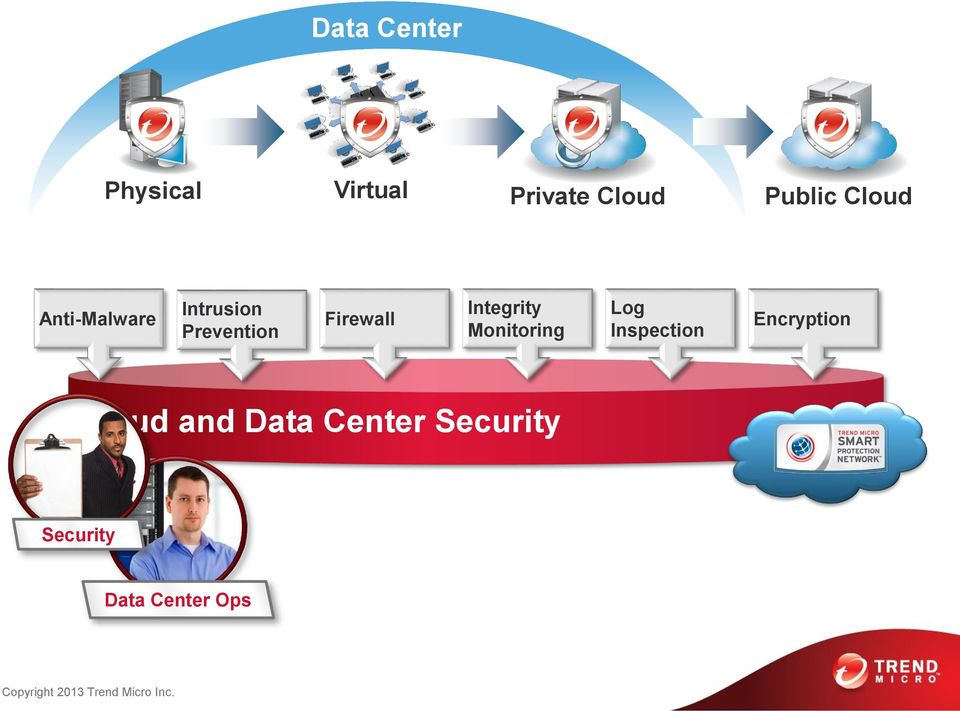 Prevention Monitoring Inspection Cloud and Data Center