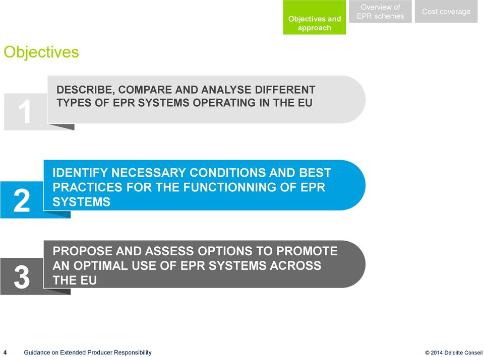 PRACTICES FOR THE FUNCTIONNING SYSTEMS OF EPR SYSTEMS 3 PROPOSE PROPOSE AND ASSESS OPTIONS TO PROMOTE AND
