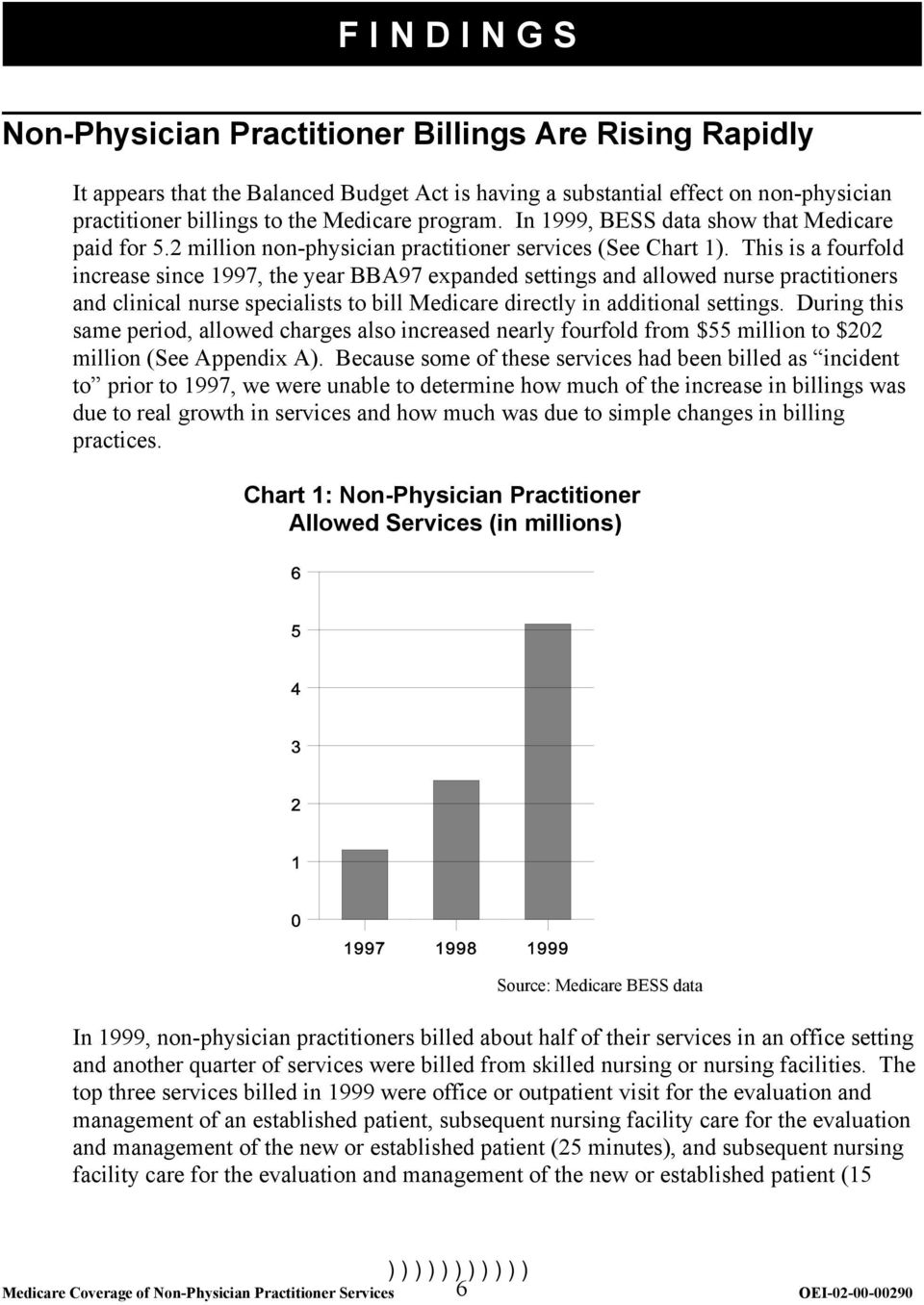 This is a fourfold increase since 1997, the year BBA97 expanded settings and allowed nurse practitioners and clinical nurse specialists to bill Medicare directly in additional settings.