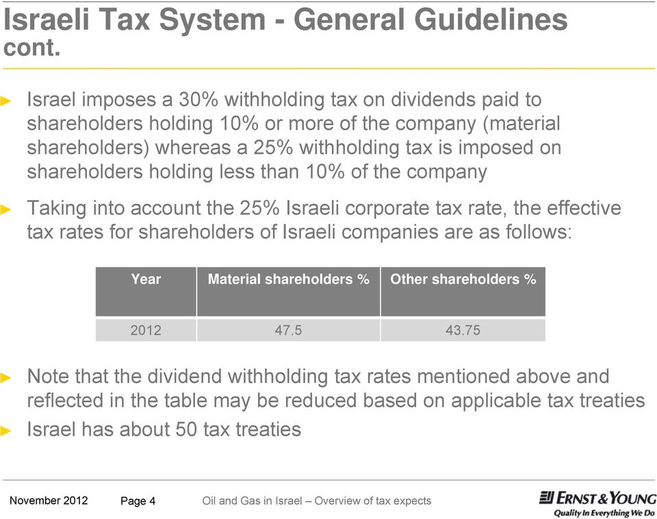 is imposed on shareholders holding less than 10% of the company Taking into account the 25% Israeli corporate tax rate, the effective tax rates for shareholders