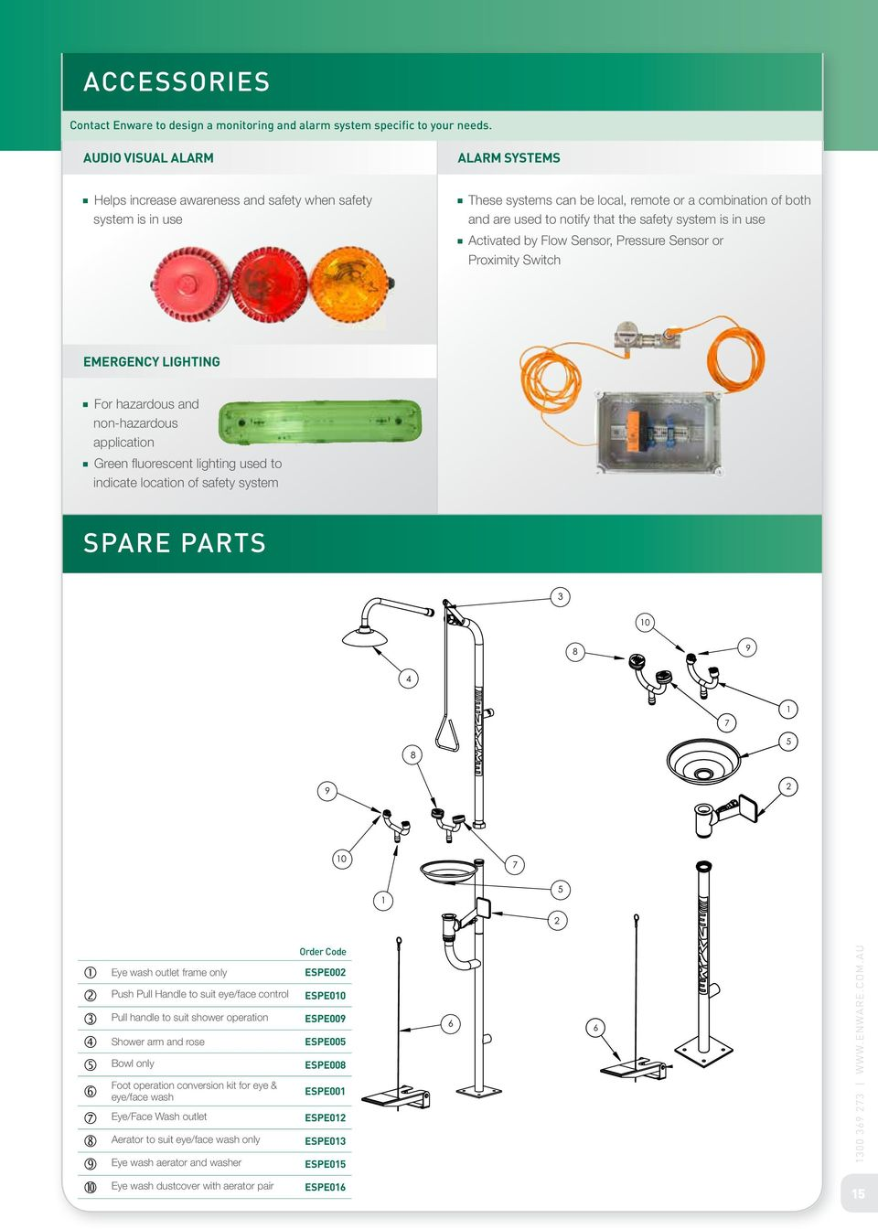system is in use Activated by Flow Sensor, Pressure Sensor or Proximity  Switch EMERGENCY LIGHTING
