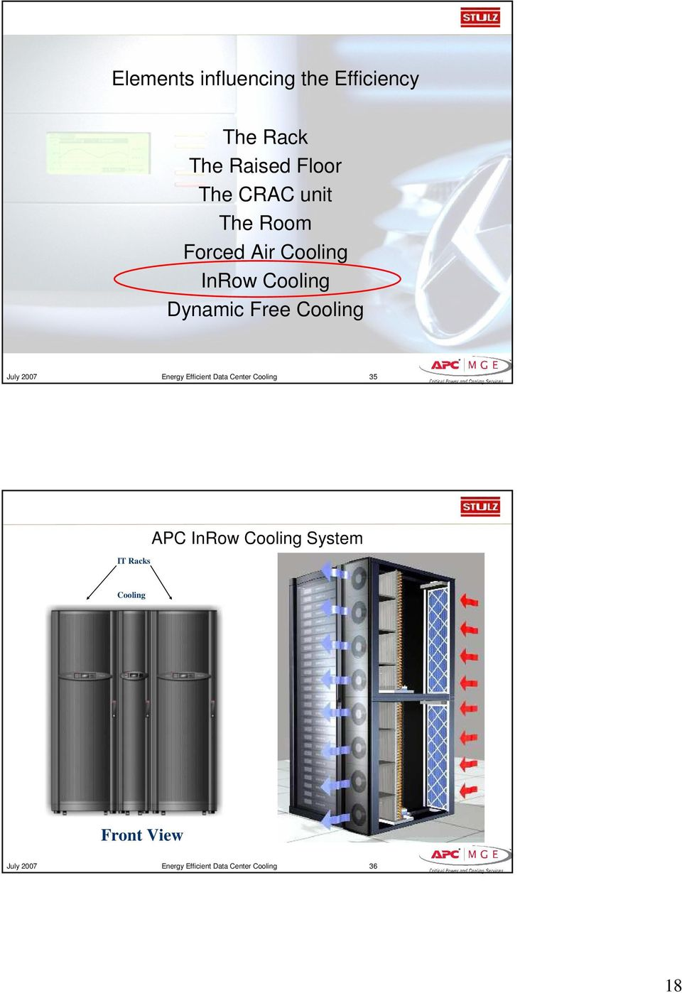 Cooling Energy Efficient Data Center Cooling 35 APC InRow Cooling
