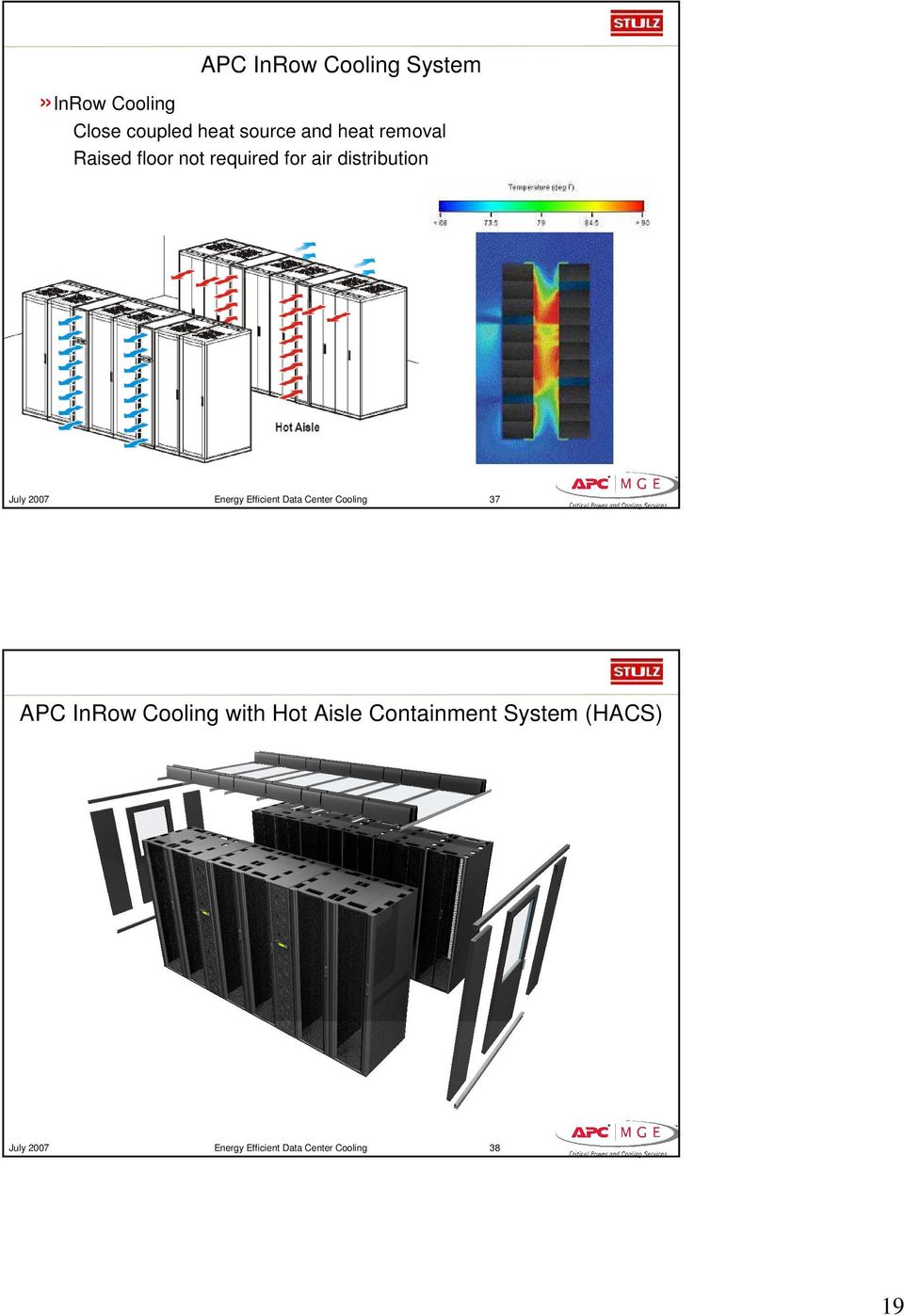 Energy Efficient Data Center Cooling 37 APC InRow Cooling with Hot