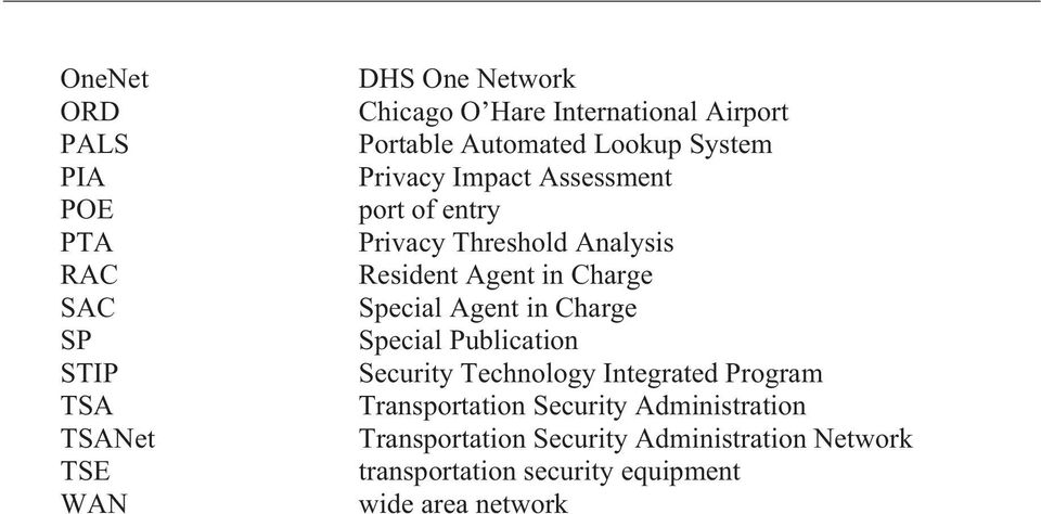 in Charge Special Agent in Charge Special Publication Security Technology Integrated Program Transportation