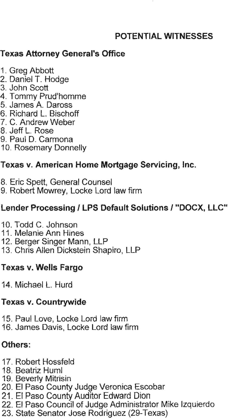 "Robert Mowrey, Locke Lord law firm Lender Processing I LPS Default Solutions I ""DOCX, LLC"" 10. Todd C. Johnson 11. Melanie Ann Hines 12. Berger Singer Mann, LLP 13."