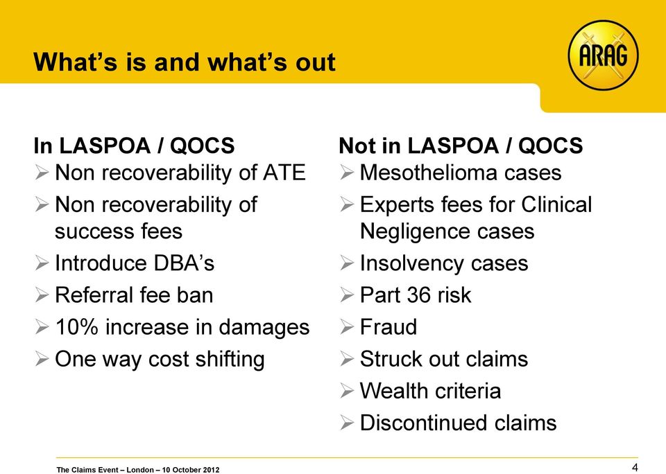 shifting Not in LASPOA / QOCS Mesothelioma cases Experts fees for Clinical Negligence