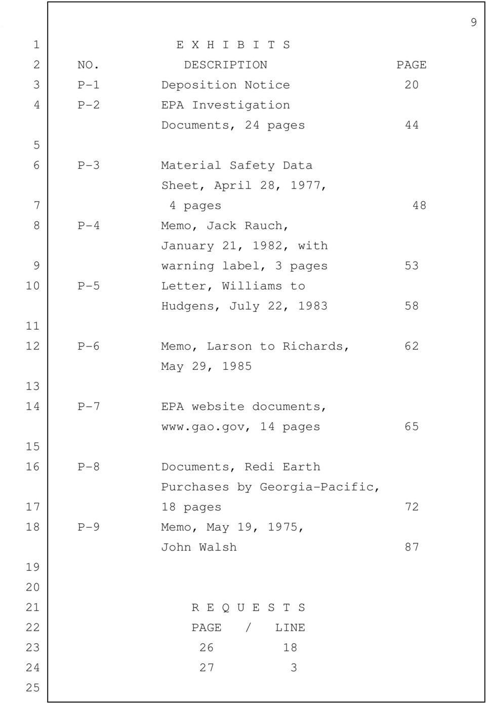 pages 48 8 P-4 Memo, Jack Rauch, January 21, 1982, with 9 warning label, 3 pages 53 10 P-5 Letter, Williams to Hudgens, July 22, 1983 58 11 12 P-6