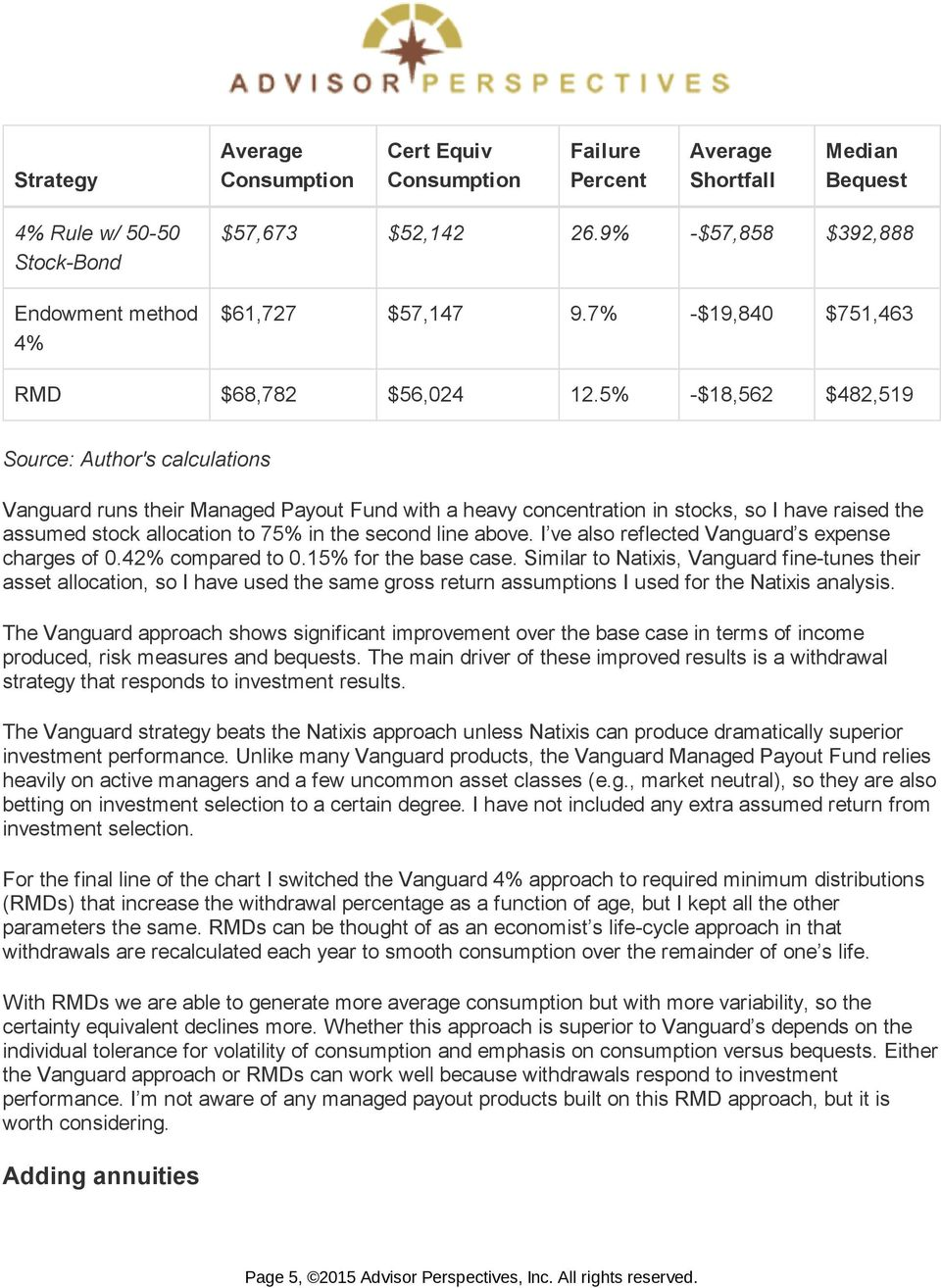 5% -$18,562 $482,519 Source: Author's calculations Vanguard runs their Managed Payout Fund with a heavy concentration in stocks, so I have raised the assumed stock allocation to 75% in the second