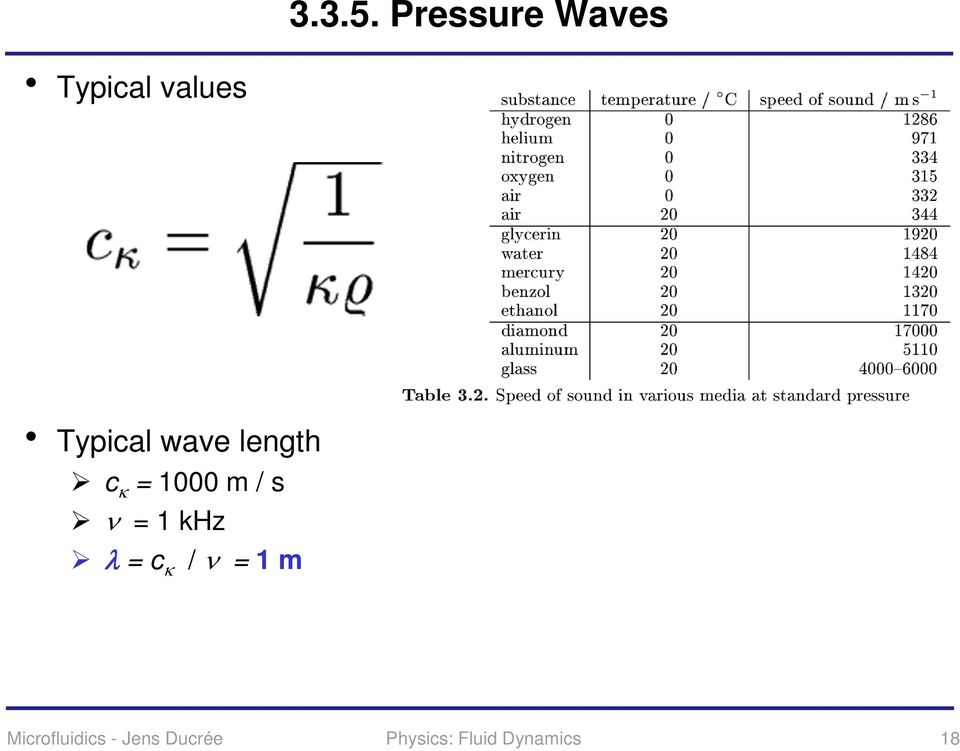 Typical wave length c = 1000 m / s =