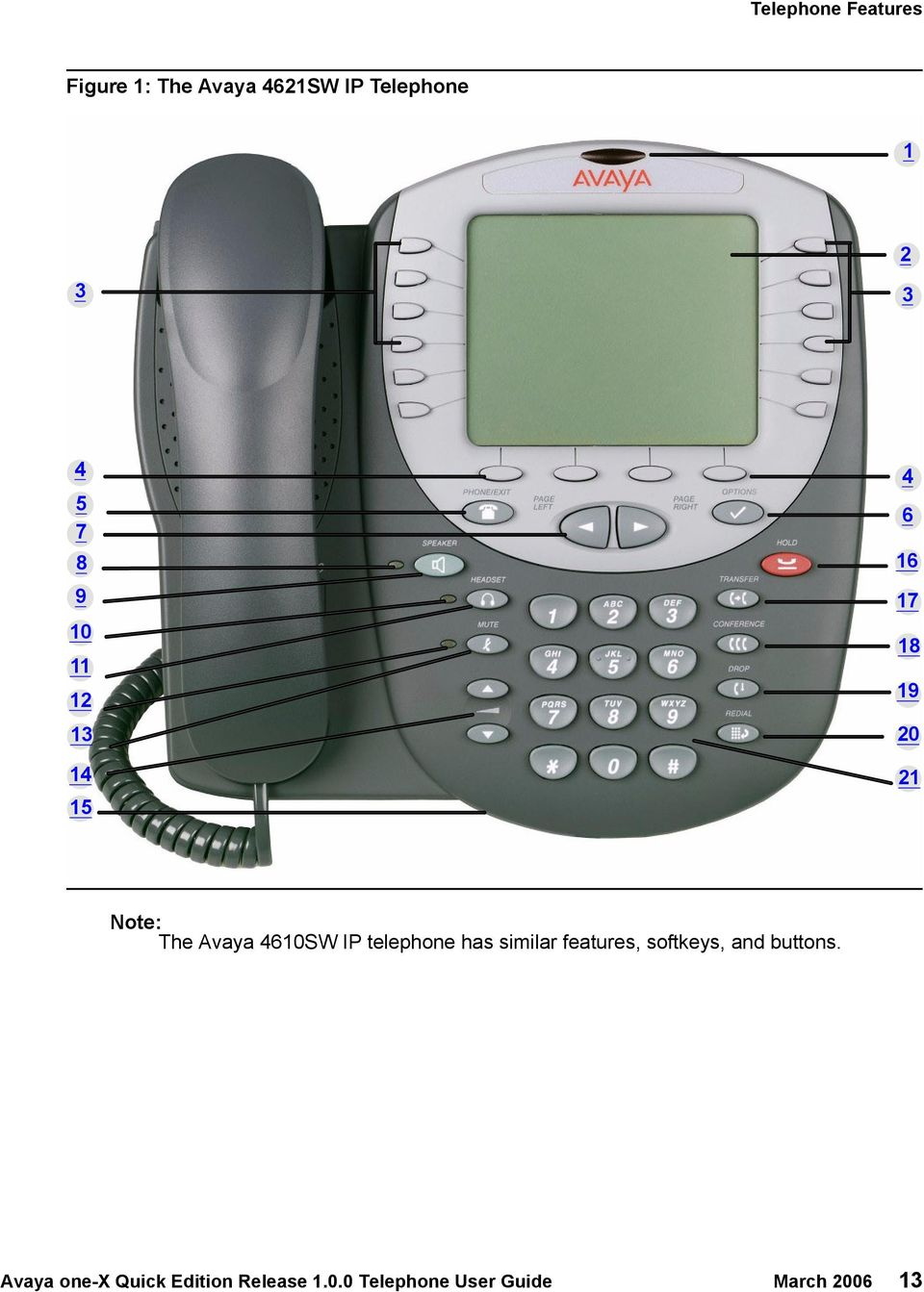 4610SW IP telephone has similar features, softkeys, and buttons.