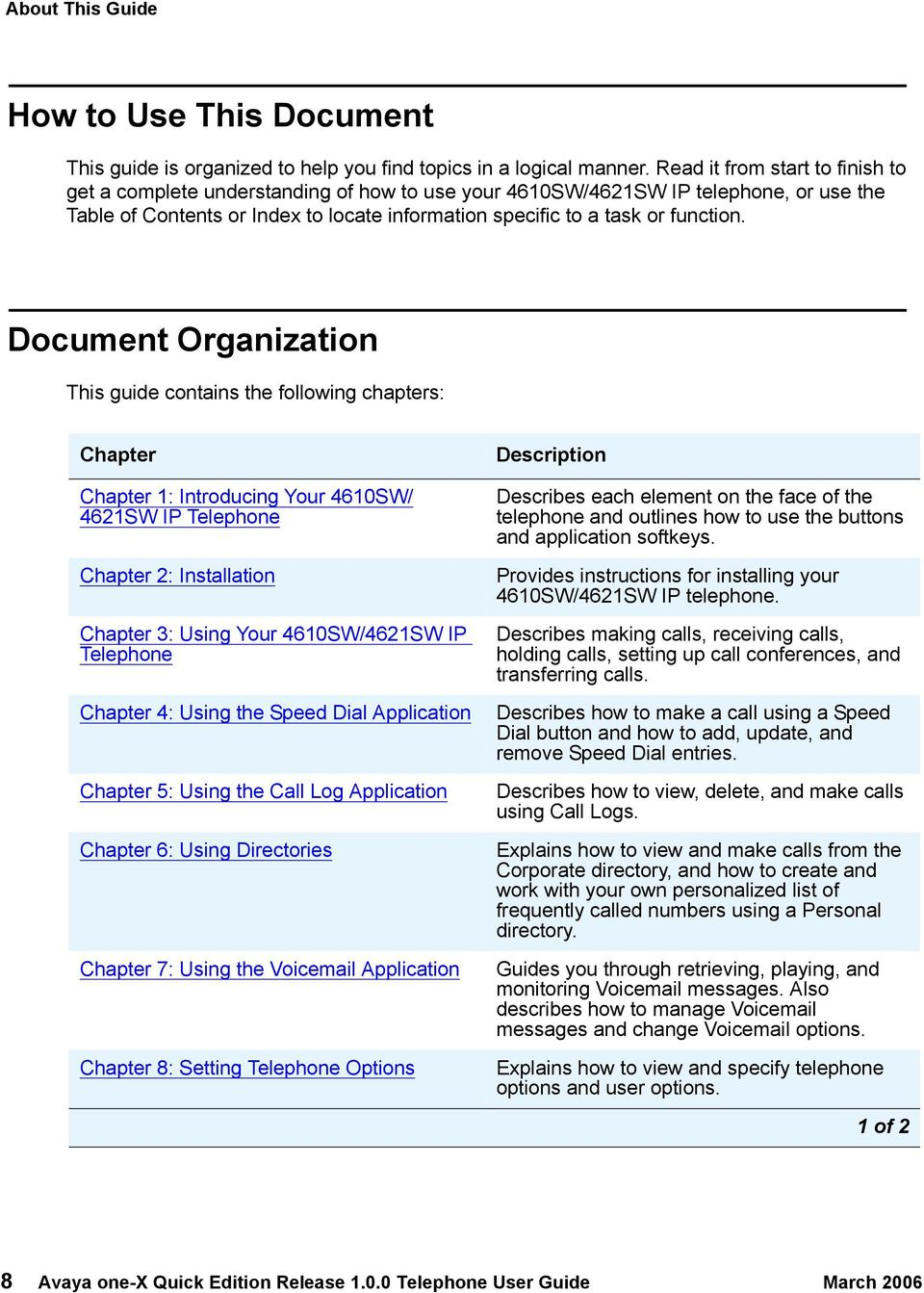 Document Organization This guide contains the following chapters: Chapter Chapter 1: Introducing Your 4610SW/ 4621SW IP Telephone Chapter 2: Installation Chapter 3: Using Your 4610SW/4621SW IP