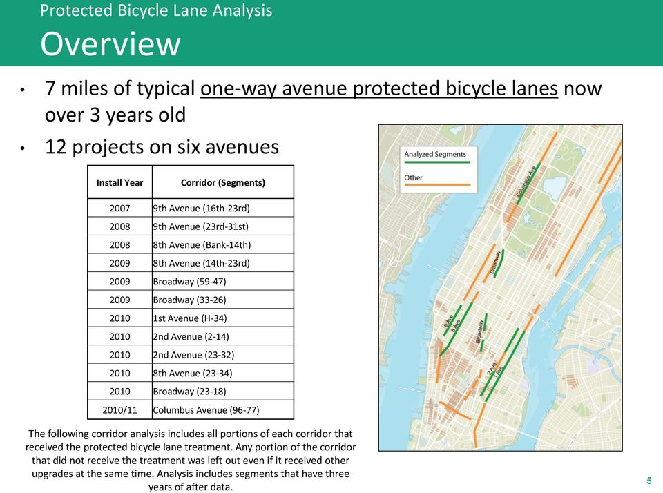 (23-34) 2010 Broadway (23-18) 2010/11 Columbus Avenue (96-77) The following corridor analysis includes all portions of each corridor that received the protected bicycle lane treatment.
