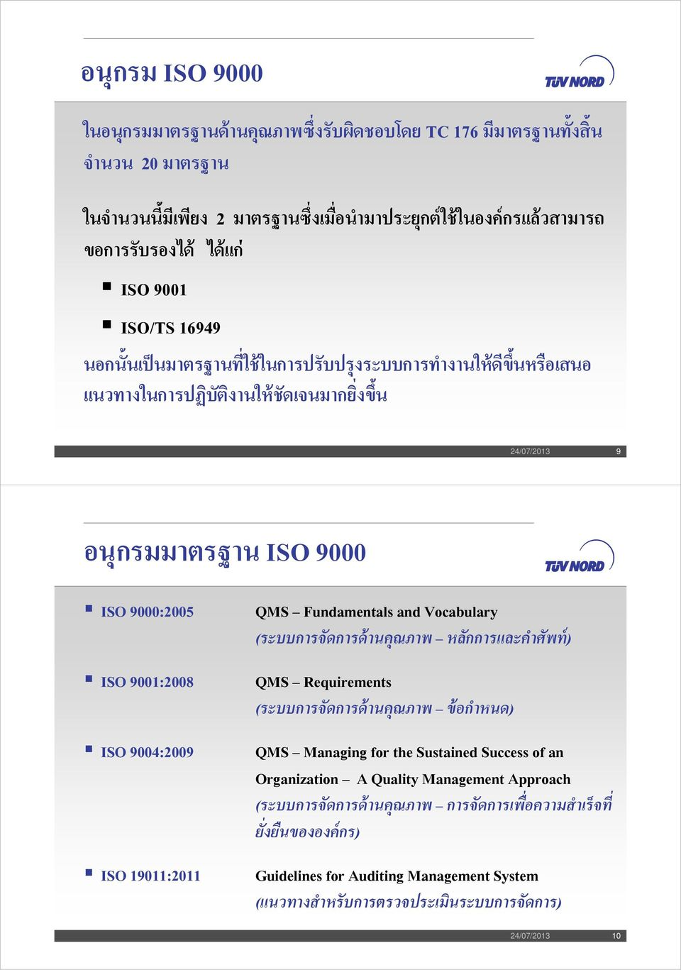 ISO 19011:2011 QMS Fundamentals and Vocabulary (ระบบการจ ดการด านค ณภาพ หล กการและค าศ พท ) QMS Requirements (ระบบการจ ดการด านค ณภาพ ข อก าหนด) QMS Managing for the Sustained Success of an