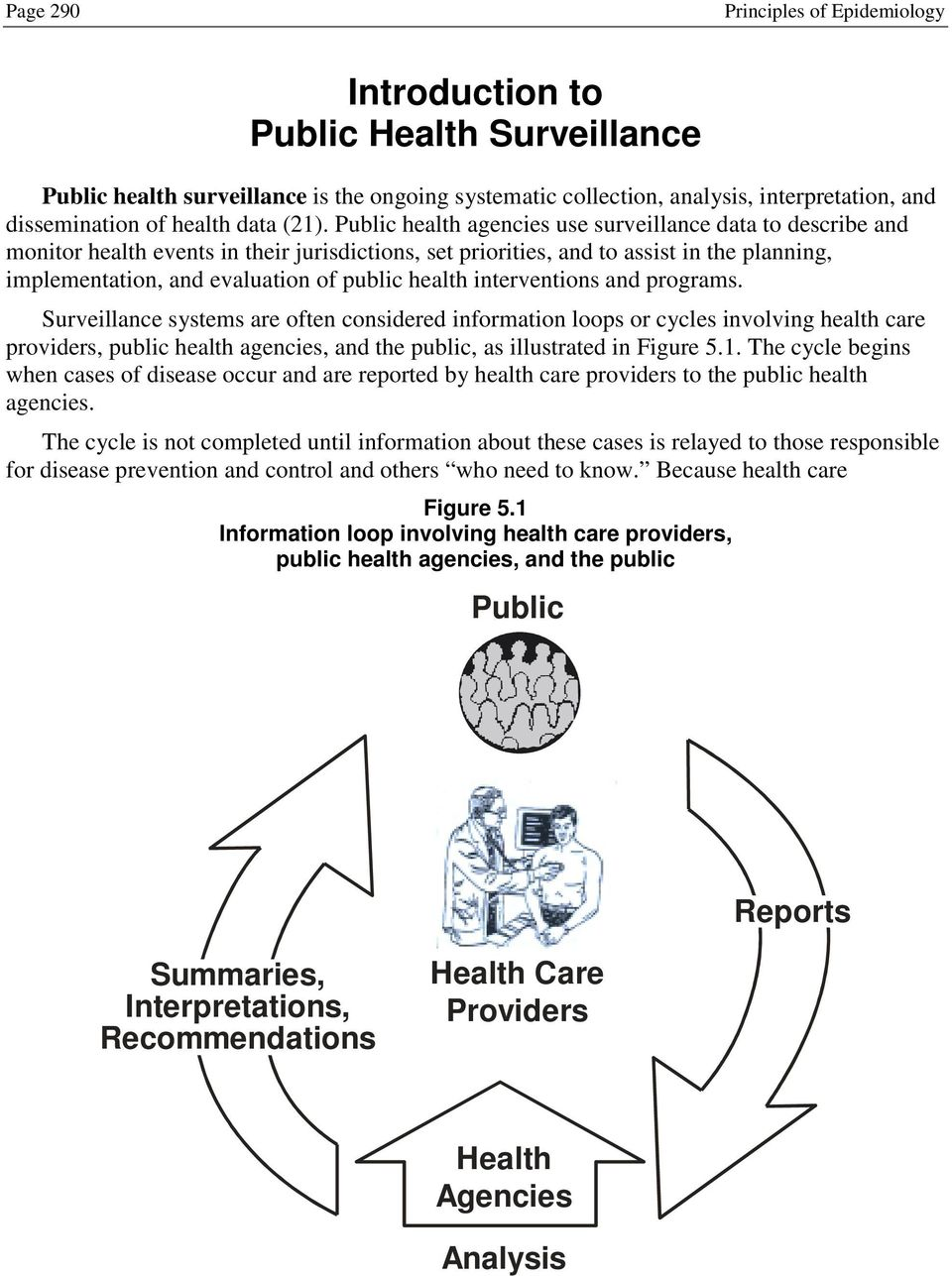 Public health agencies use surveillance data to describe and monitor health events in their jurisdictions, set priorities, and to assist in the planning, implementation, and evaluation of public
