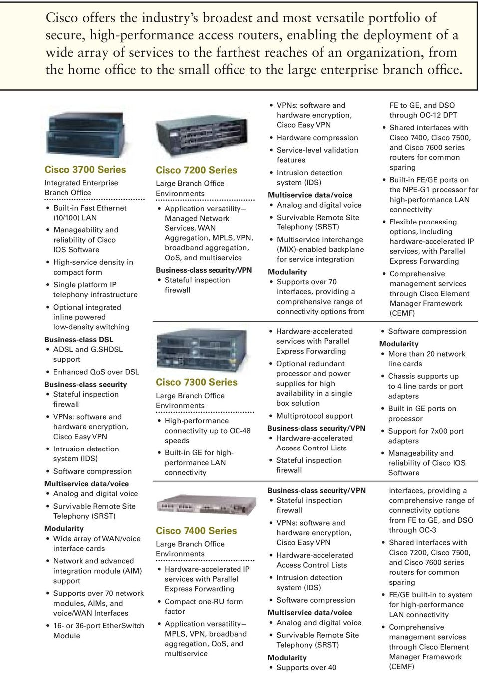 Cisco 3700 Series Integrated Enterprise Branch Office Built-in Fast Ethernet (10/100) LAN Manageability and reliability of Cisco IOS Software High-service density in compact form Single platform IP