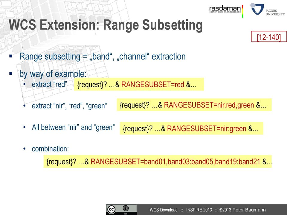 & RANGESUBSET=red & extract nir, red, green All between nir and green {request}?