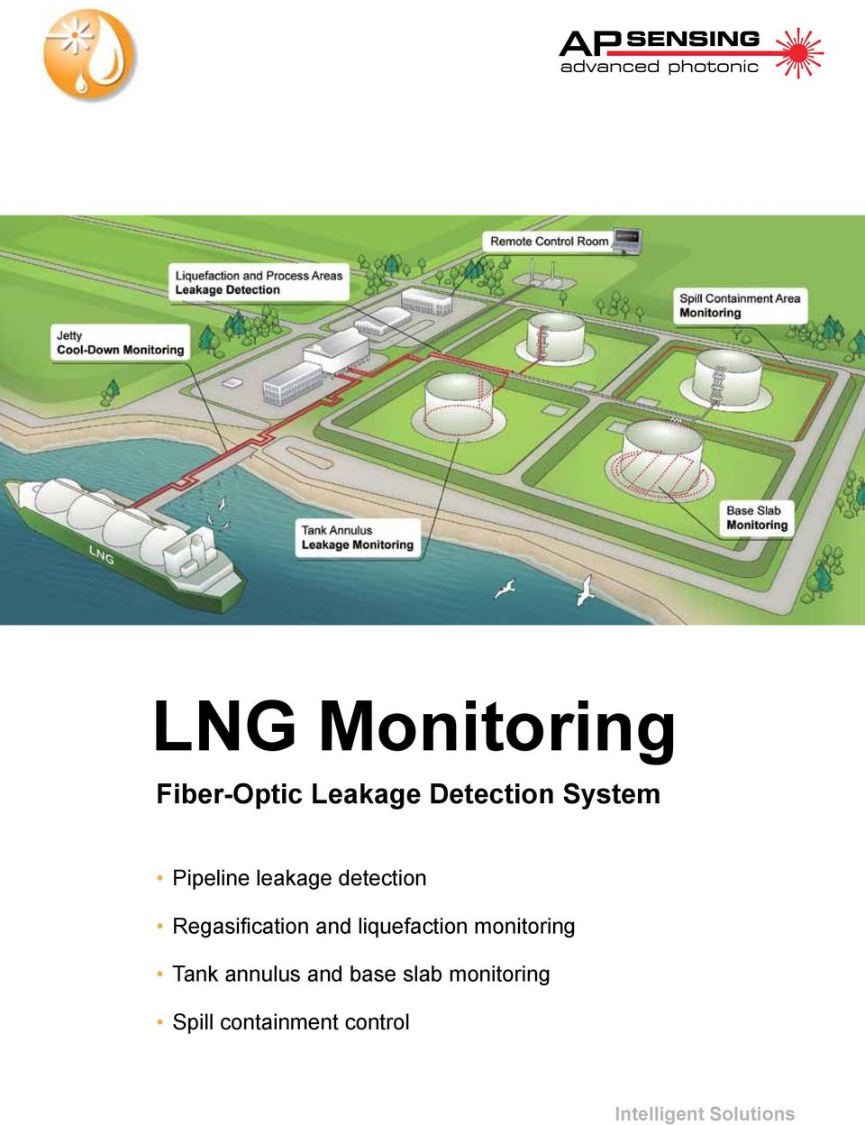 liquefaction monitoring Tank annulus and base slab