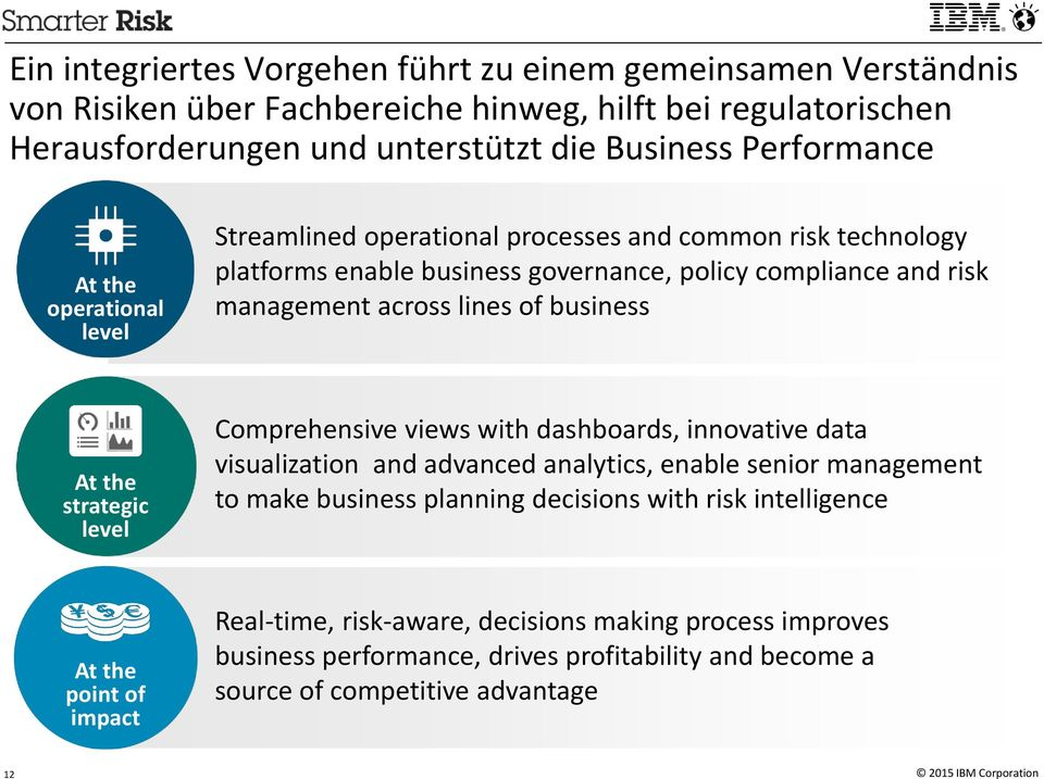 lines of business At the strategic level Comprehensive views with dashboards, innovative data visualization and advanced analytics, enable senior management to make business planning