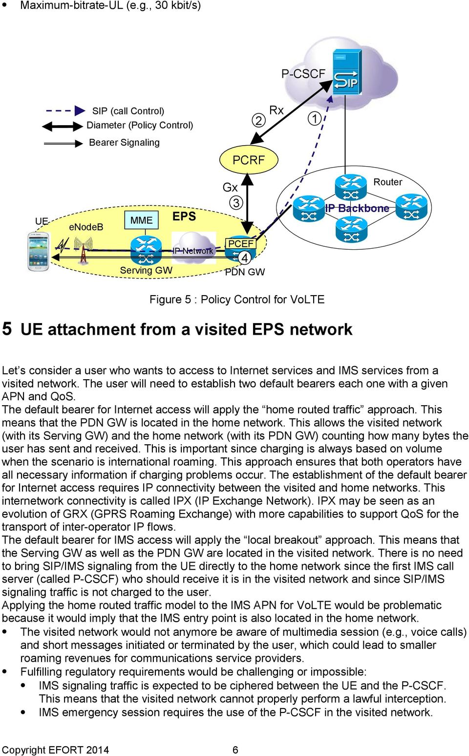 UE attachment from a visited EPS network Let s consider a user who wants to access to Internet services and IMS services from a visited network.