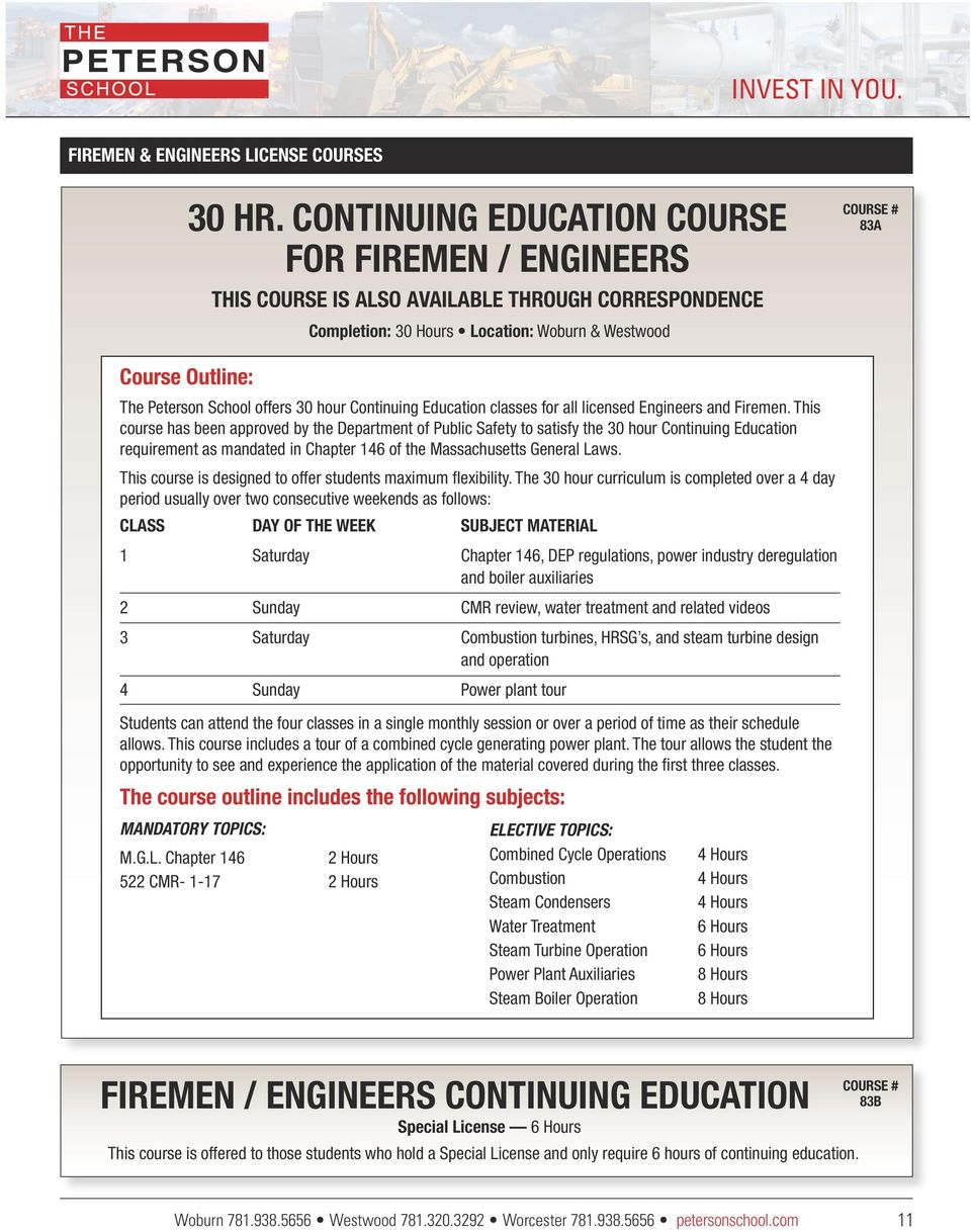 Continuing Education classes for all licensed Engineers and Firemen.