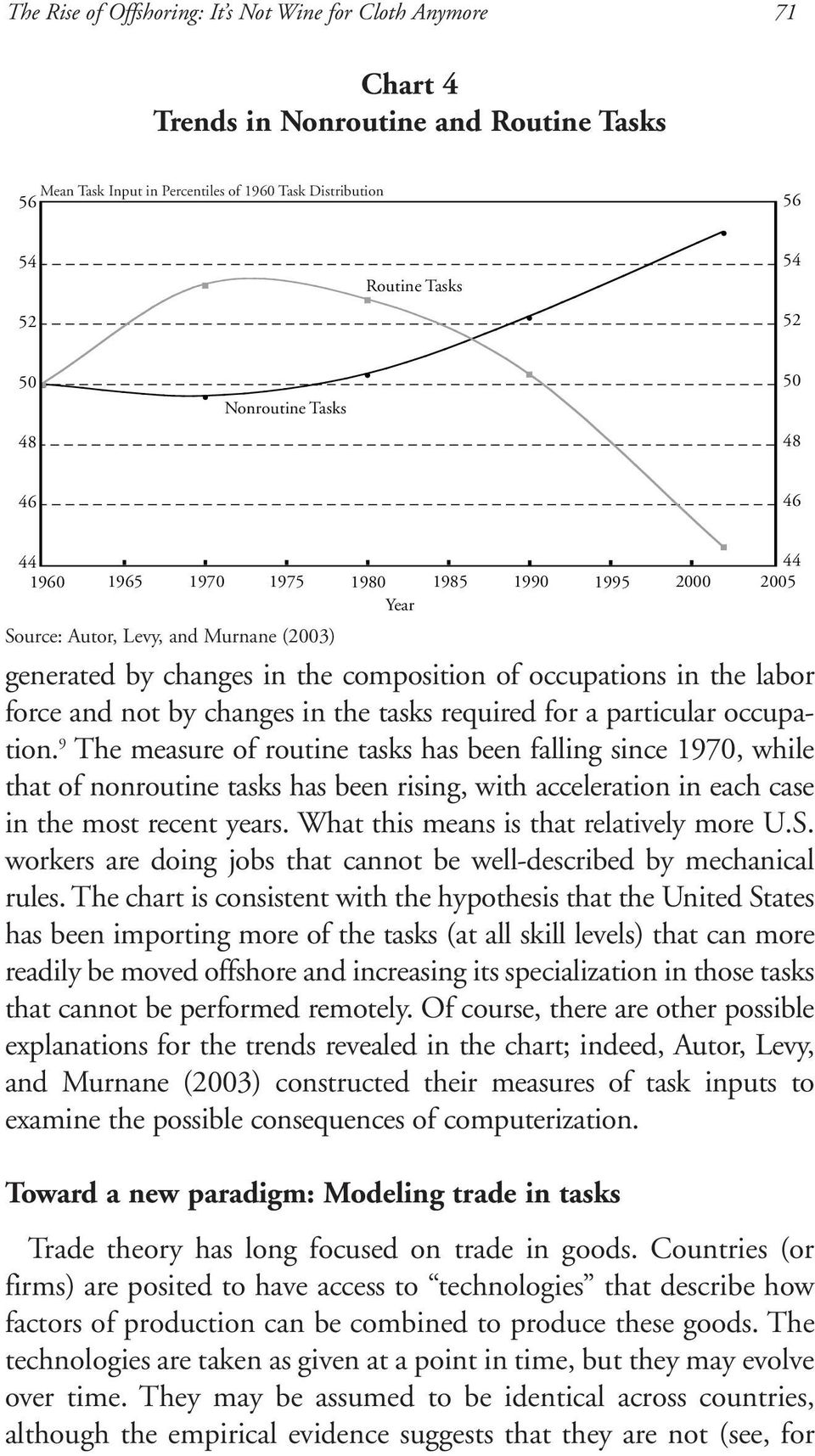 labor force and not by changes in the tasks required for a particular occupation.