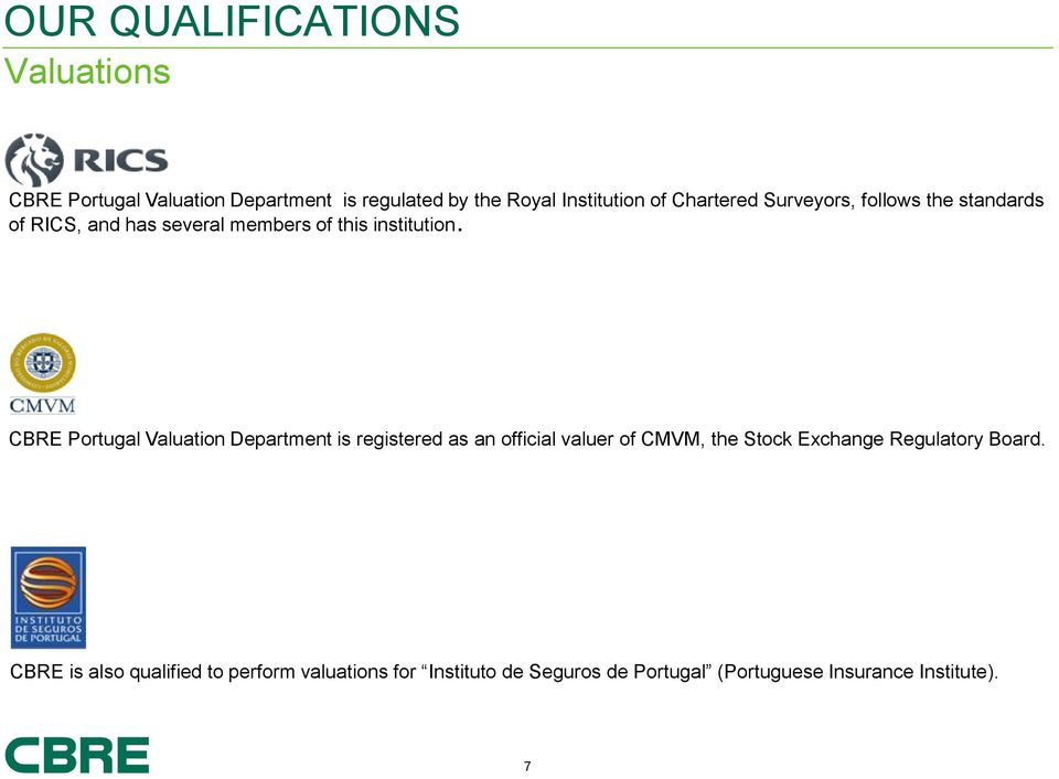 CBRE Portugal Valuation Department is registered as an official valuer of CMVM, the Stock Exchange Regulatory