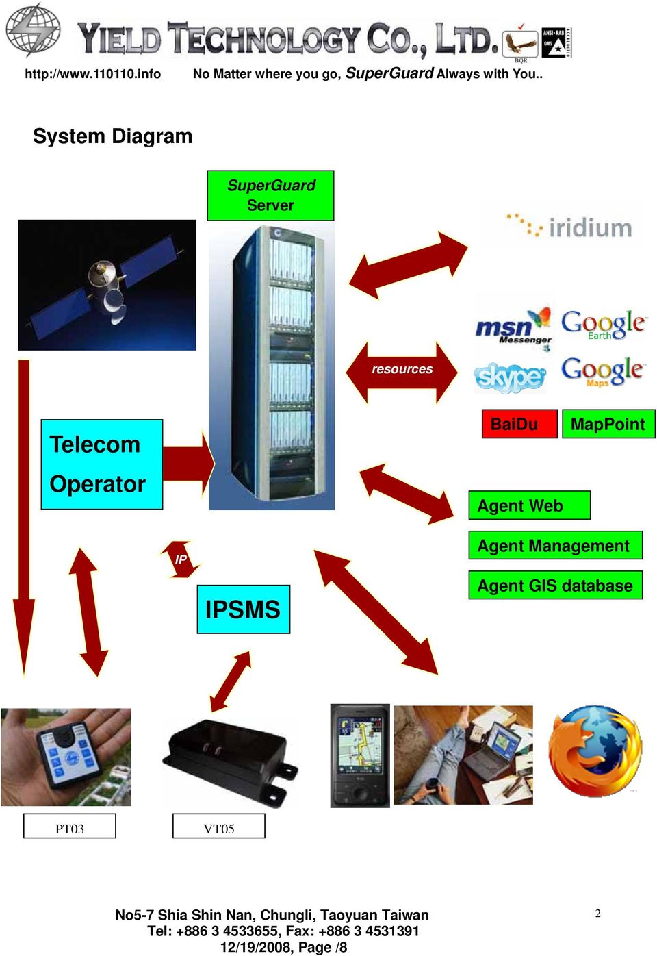 Agent Web MapPoint IP IPSMS Agent