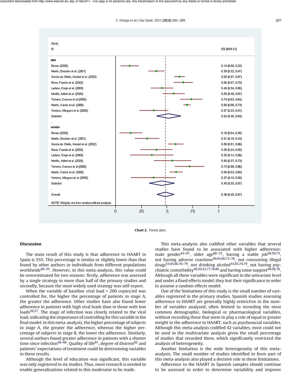 However, in this meta-analysis, this value could be overestimated for two reasons: firstly, adherence was assessed by a single strategy in more than half of the primary studies and secondly, because