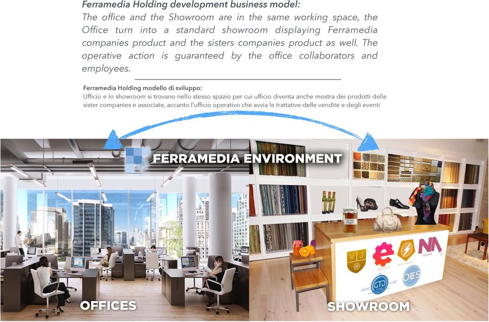 The operative action is guaranteed by the office collaborators and employees.