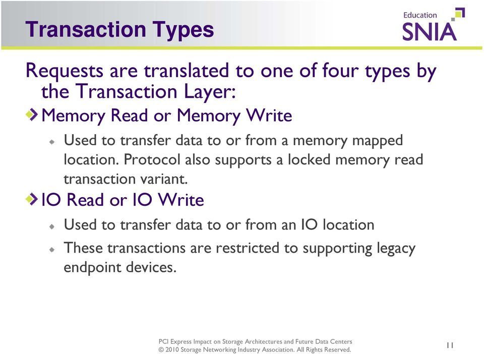 Protocol also supports a locked memory read transaction variant.