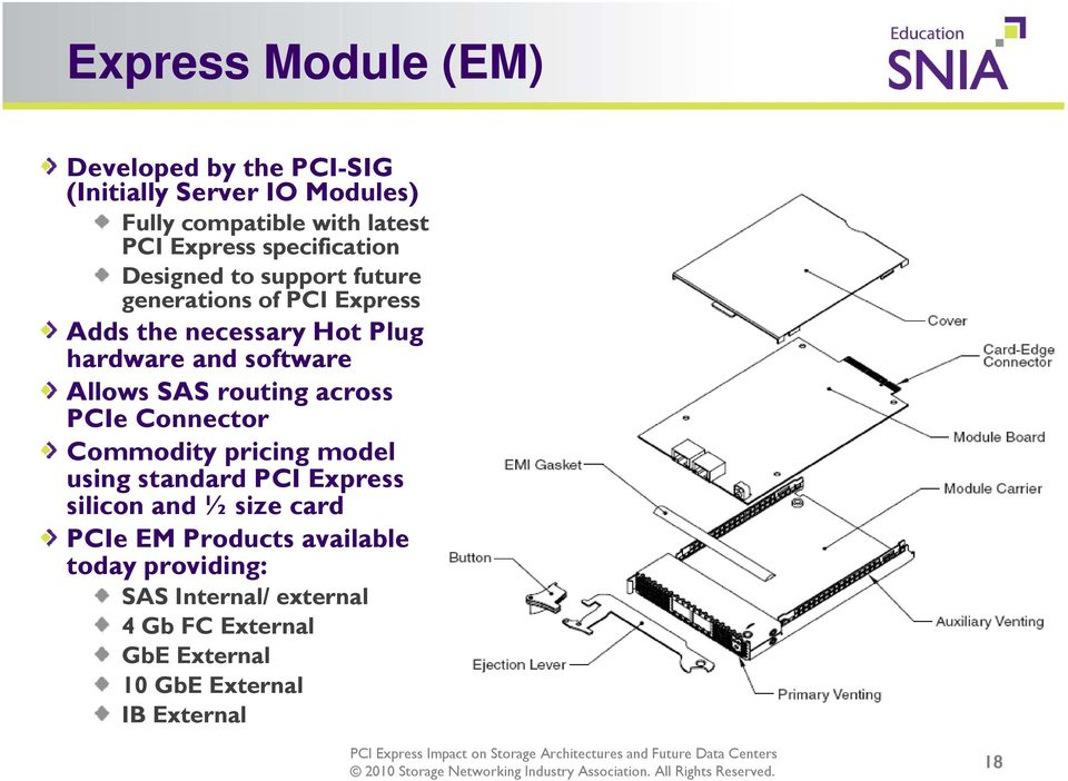 Allows SAS routing across PCIe Connector Commodity pricing model using standard PCI Express silicon and ½ size card