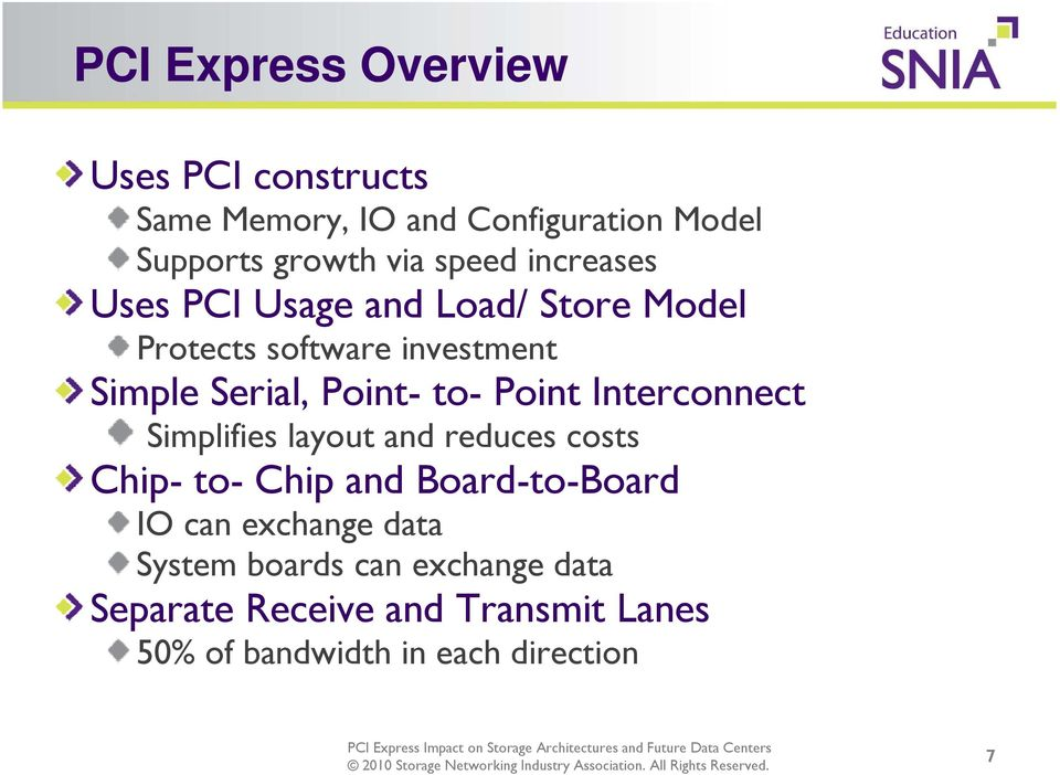 to- Point Interconnect Simplifies layout and reduces costs Chip- to- Chip and Board-to-Board IO can