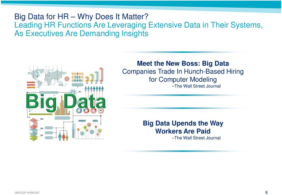 Are Demanding Insights Meet the New Boss: Big Data Companies Trade In Hunch-Based
