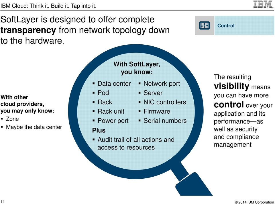 With SoftLayer, you know: Network port Server NIC controllers Firmware Serial numbers Audit trail of all actions and access to