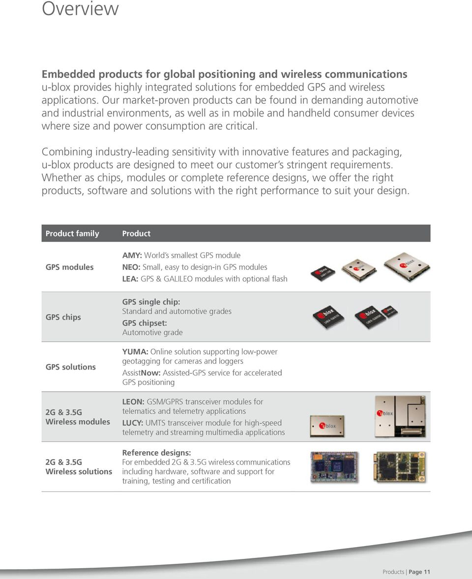 Product Catalog 11 GPS & Wireless Solutions PDF