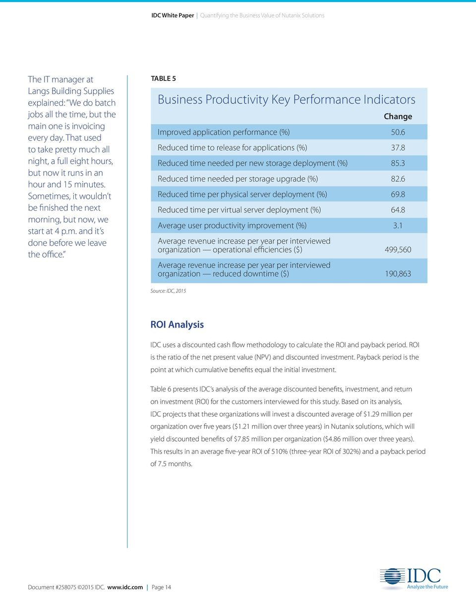 TABLE 5 Business Productivity Key Performance Indicators Change Improved application performance (%) 50.6 Reduced time to release for applications (%) 37.
