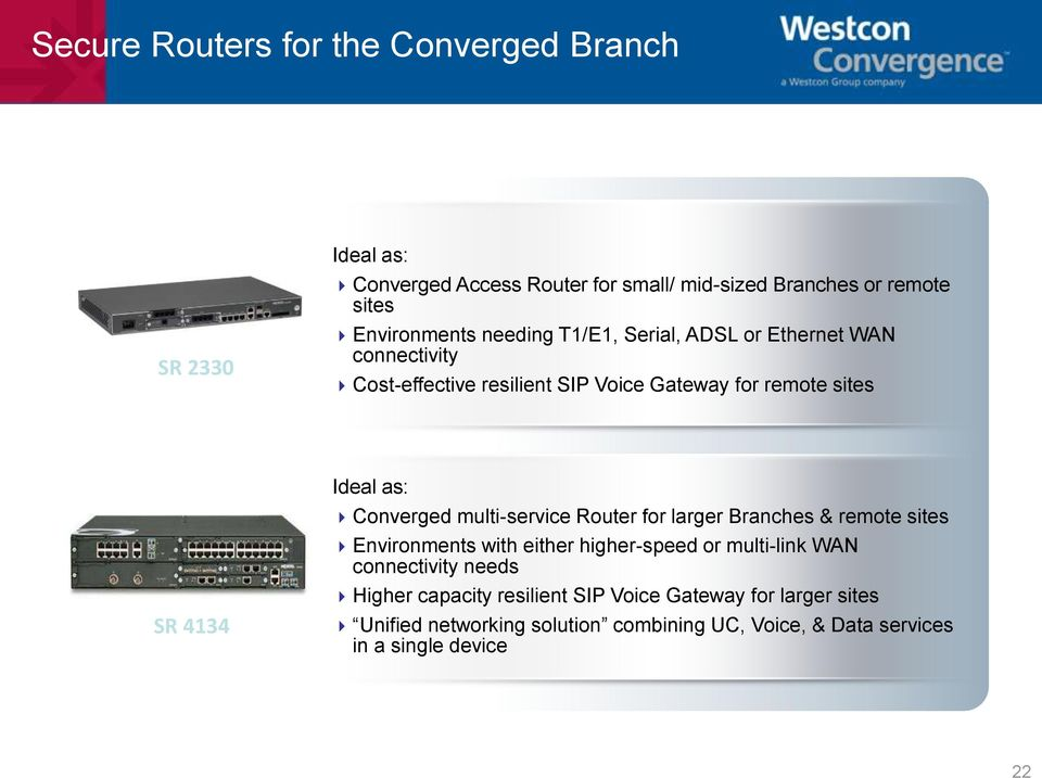 Ideal as: Converged multi-service Router for larger Branches & remote sites Environments with either higher-speed or multi-link WAN