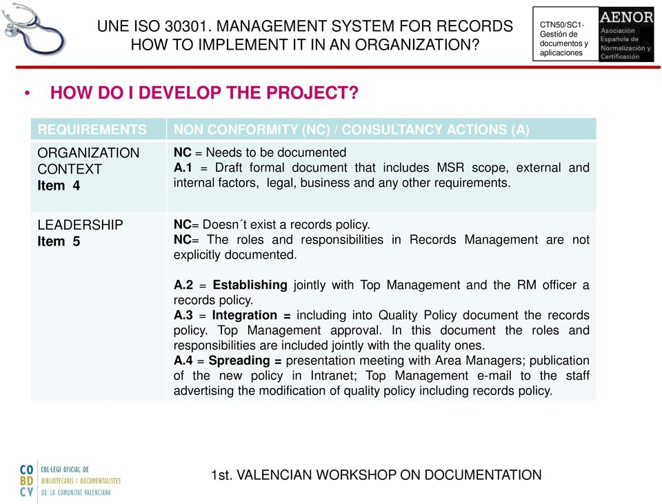 NC= The roles and responsibilities in Records Management are not explicitly documented. A.2 = Establishing jointly with Top Management and the RM officer a records policy. A.3 = Integration = including into Quality Policy document the records policy.