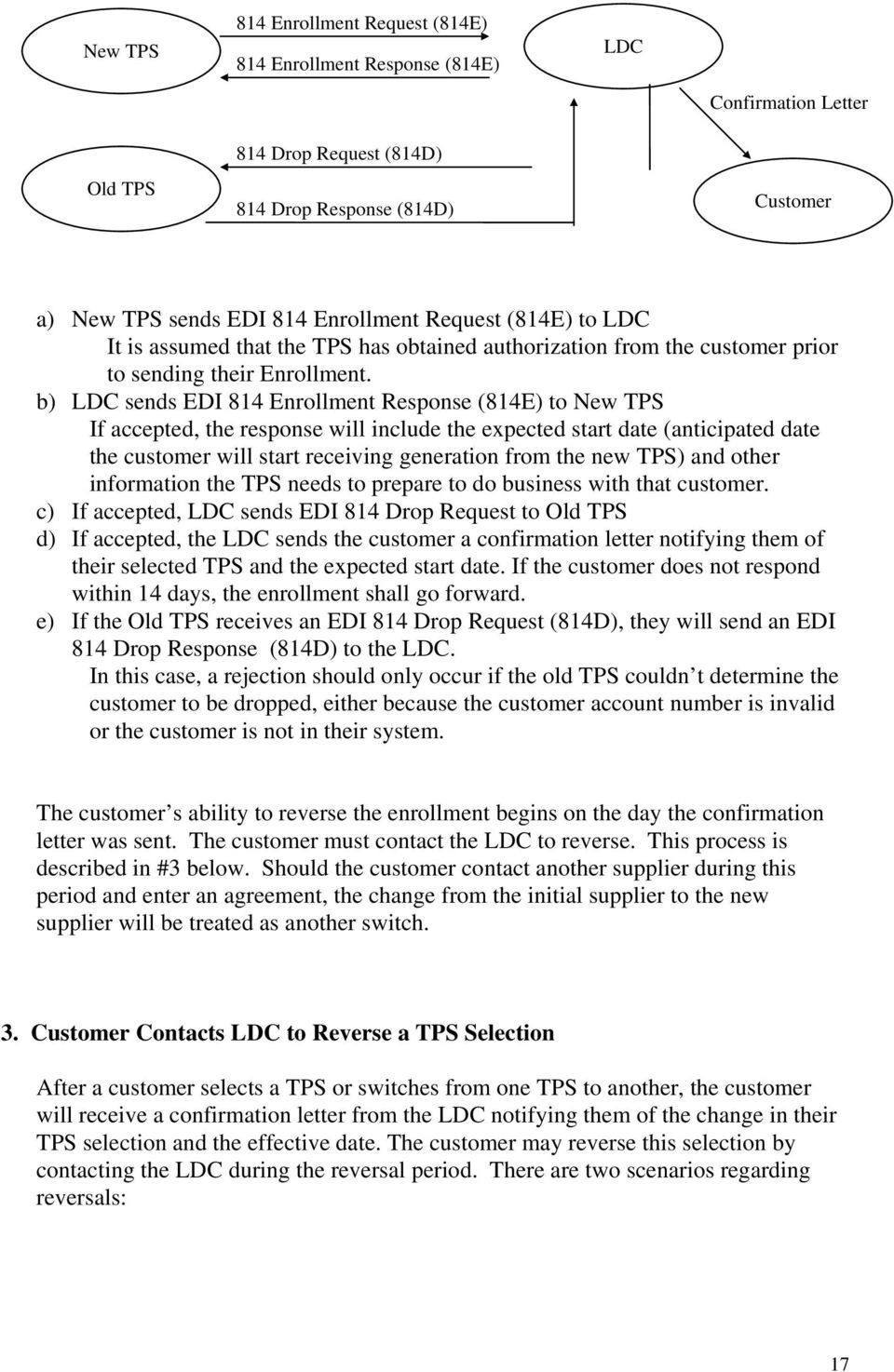 b) LDC sends EDI 814 Enrollment Response (814E) to New TPS If accepted, the response will include the expected start date (anticipated date the customer will start receiving generation from the new