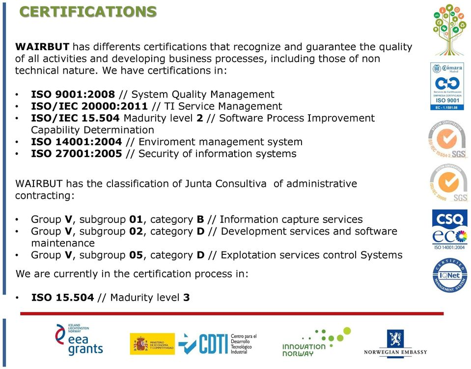 504 Madurity level 2 // Software Process Improvement Capability Determination ISO 14001:2004 // Enviroment management system ISO 27001:2005 // Security of information systems WAIRBUT has the