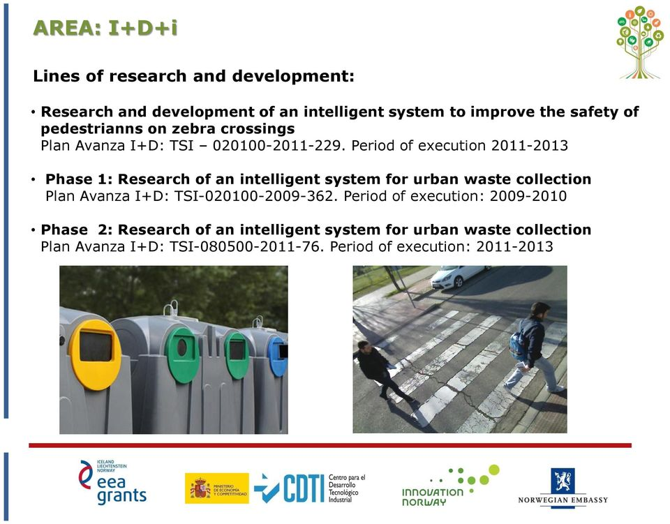 Period of execution 2011-2013 Phase 1: Research of an intelligent system for urban waste collection Plan Avanza I+D: