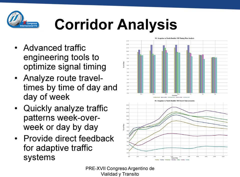 day and day of week Quickly analyze traffic patterns