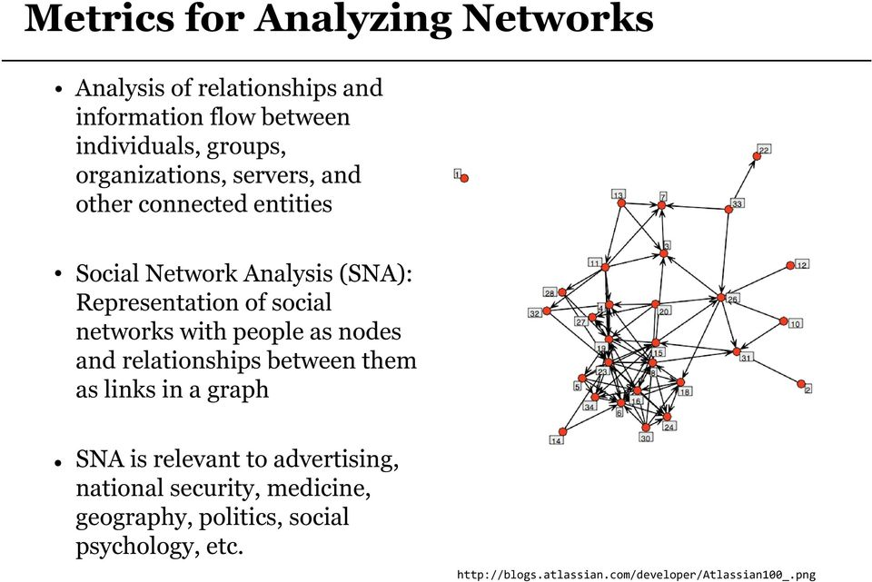 networks with people as nodes and relationships between them as links in a graph SNA is relevant to advertising,