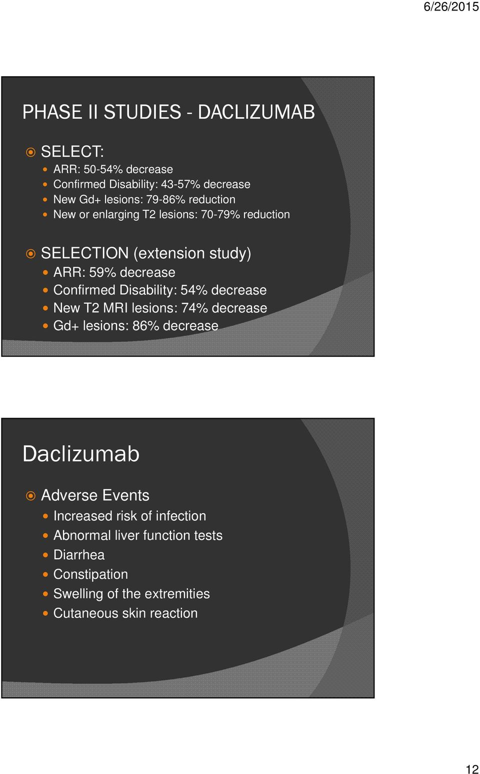 Disability: 54% decrease New T2 MRI lesions: 74% decrease Gd+ lesions: 86% decrease Daclizumab Adverse Events Increased