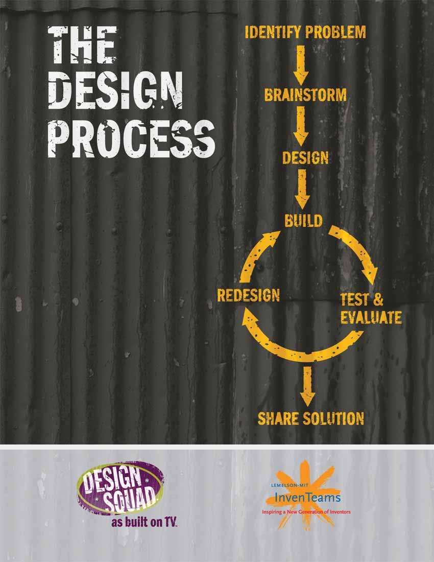 Used by both inventors and engineers, the design process helps people think creatively about a problem and produce a