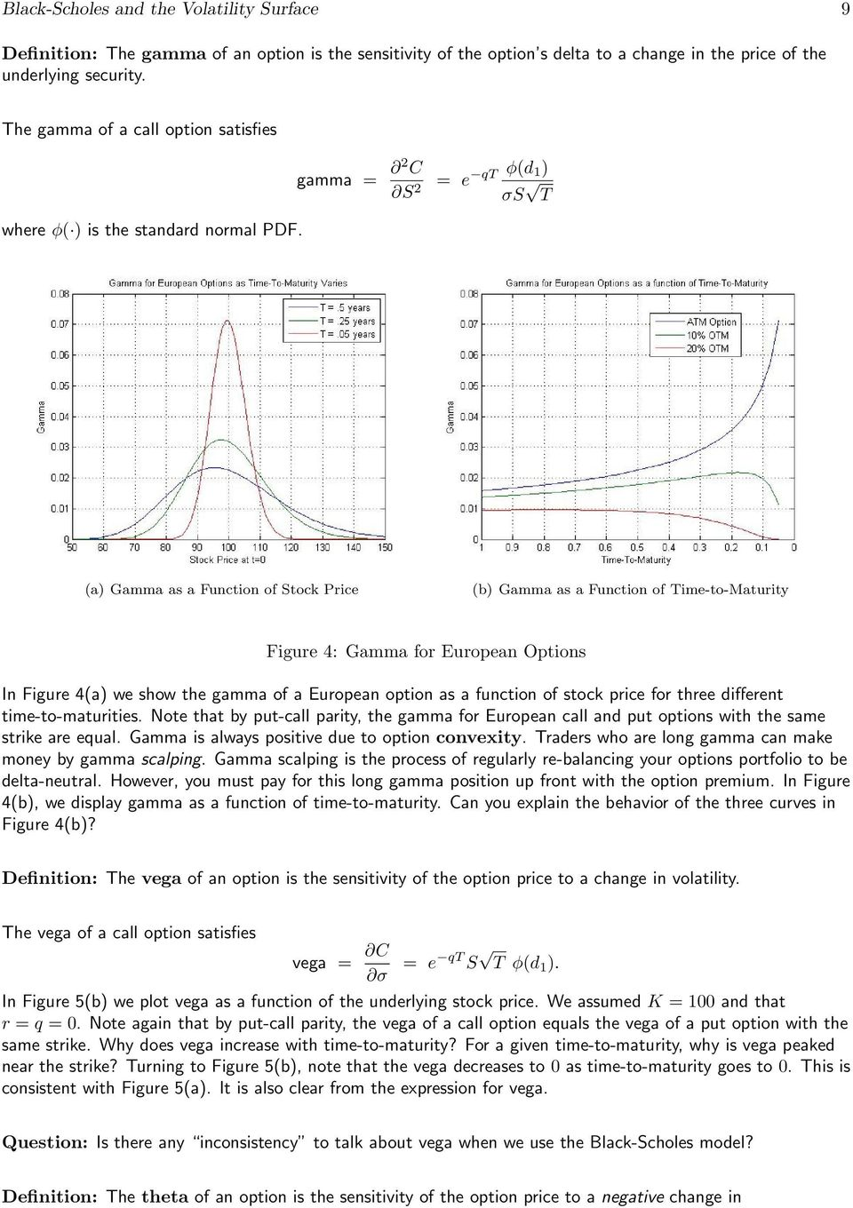 gamma = 2 C S 2 = e qt φ(d 1) σs T (a) Gamma as a Function of Stock Price (b) Gamma as a Function of Time-to-Maturity Figure 4: Gamma for European Options In Figure 4(a) we show the gamma of a