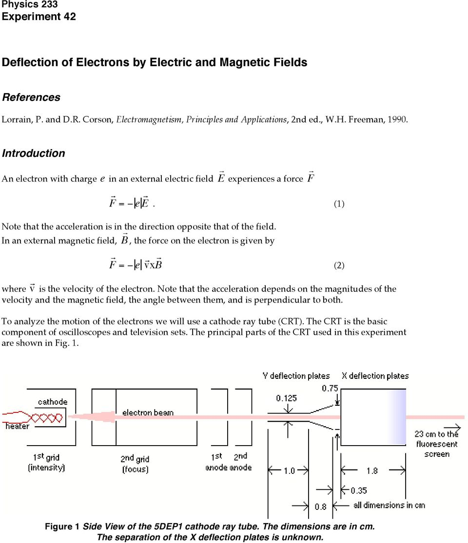 In an extenal magnetic field, B, the foce on the electon is given by F =! e v x B (2) whee v is the velocity of the electon.
