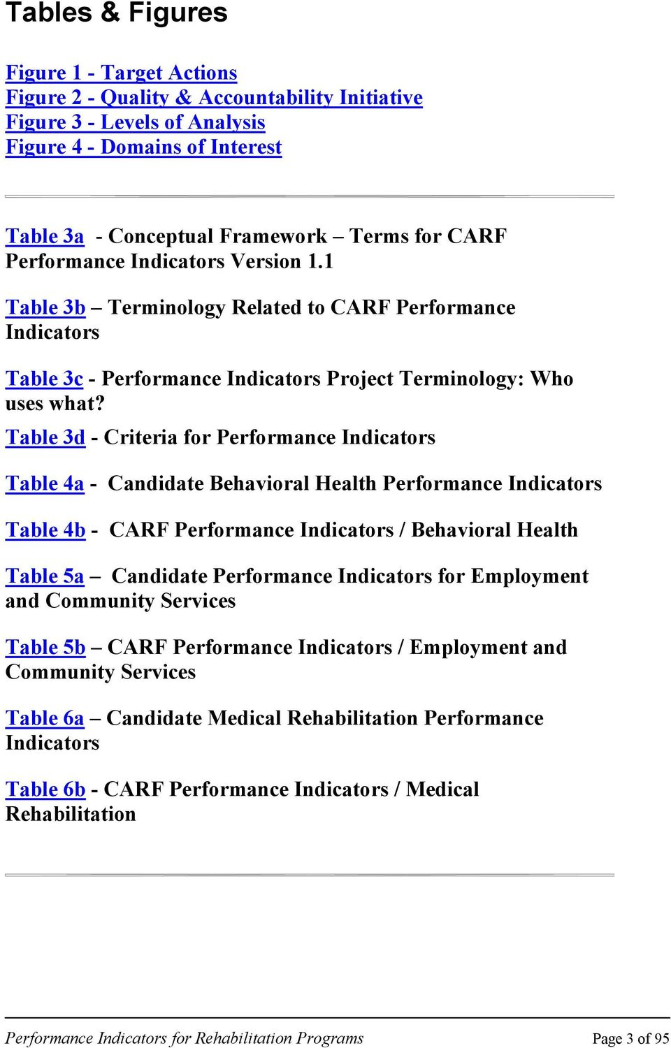 Table 3d - Criteria for Performance Indicators Table 4a - Candidate Behavioral Health Performance Indicators Table 4b - CARF Performance Indicators / Behavioral Health Table 5a Candidate Performance