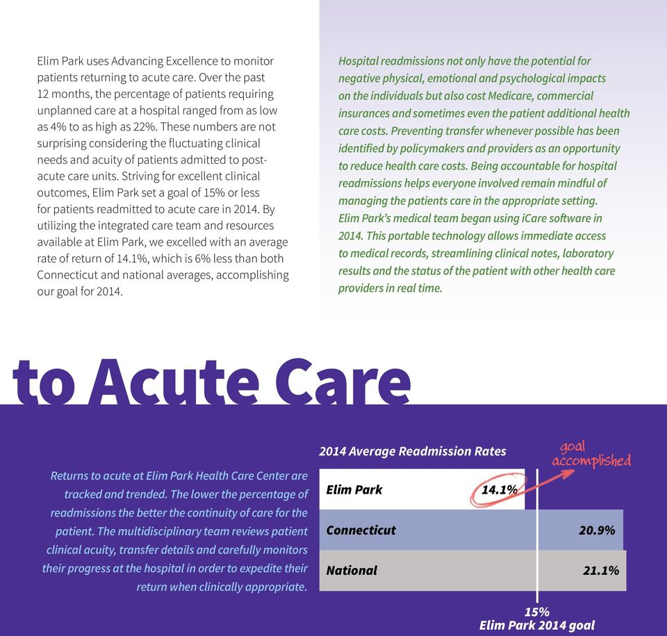 These numbers are not surprising considering the fluctuating clinical needs and acuity of patients admitted to postacute care units.