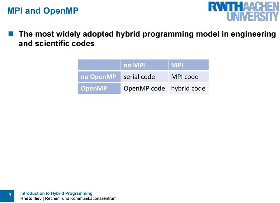 scientific codes no MPI MPI no OpenMP